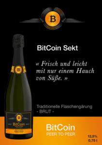 Neue-Bitcoin-Anzeige